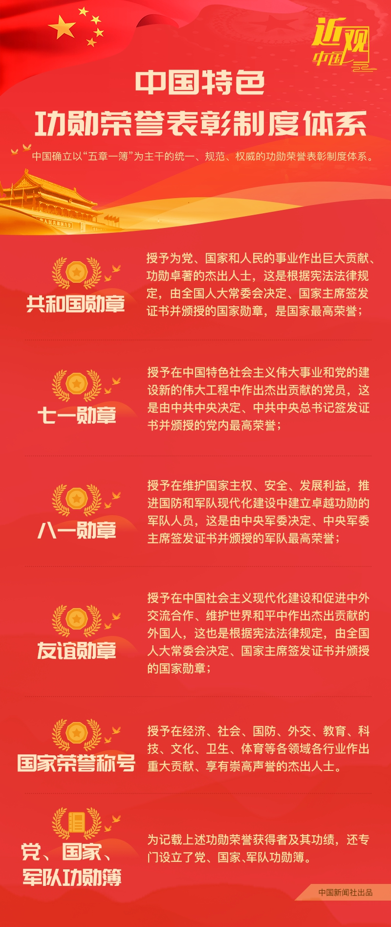 新中国成立70周年 习主席授勋背后的国家深意