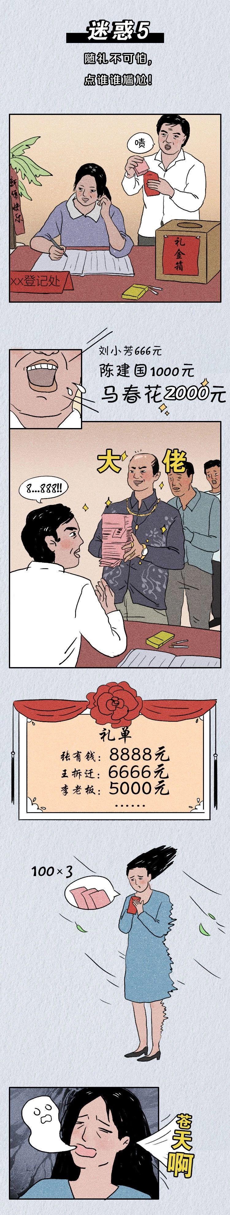 當代婚禮迷惑行為大賞