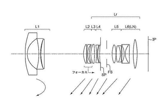或为新套头? 佳能RF卡口新镜专利曝光
