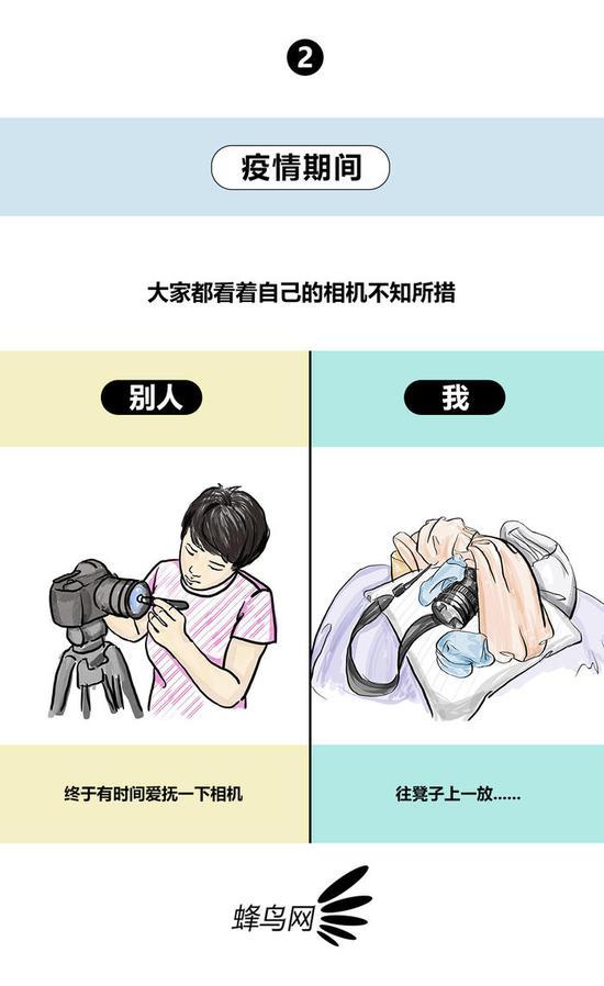 等到疫情过后,你还能记得把相机扔哪了吗?