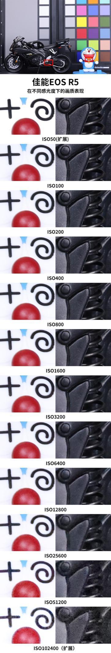 承载光荣与梦想 佳能新一代全画幅专微旗舰EOS R5评测